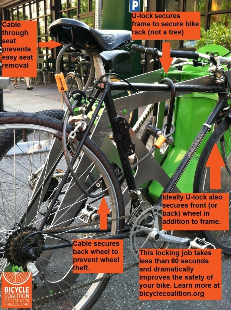 bike seat locking example