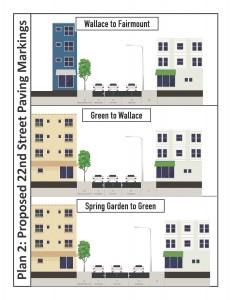 Plan 2-22nd Street Marking (1)