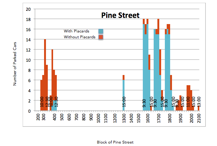 pine-graph