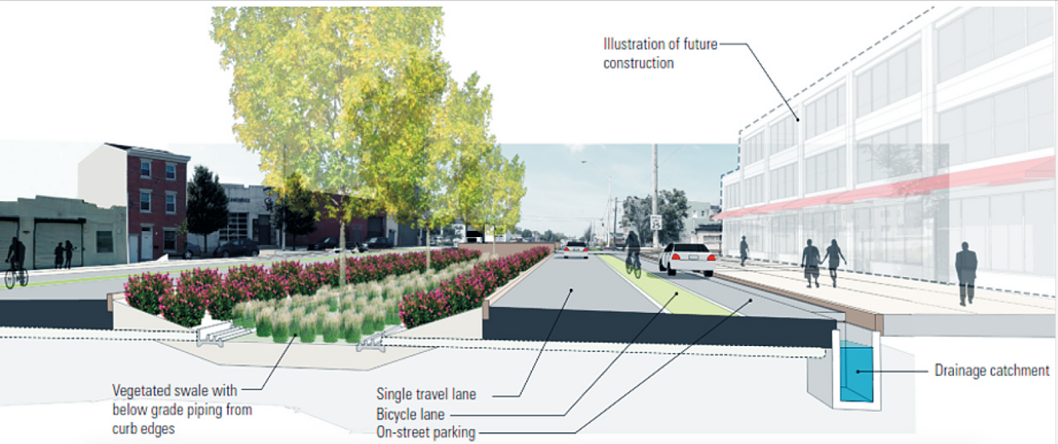 Early renderings showing a conventional door zone bike lane.