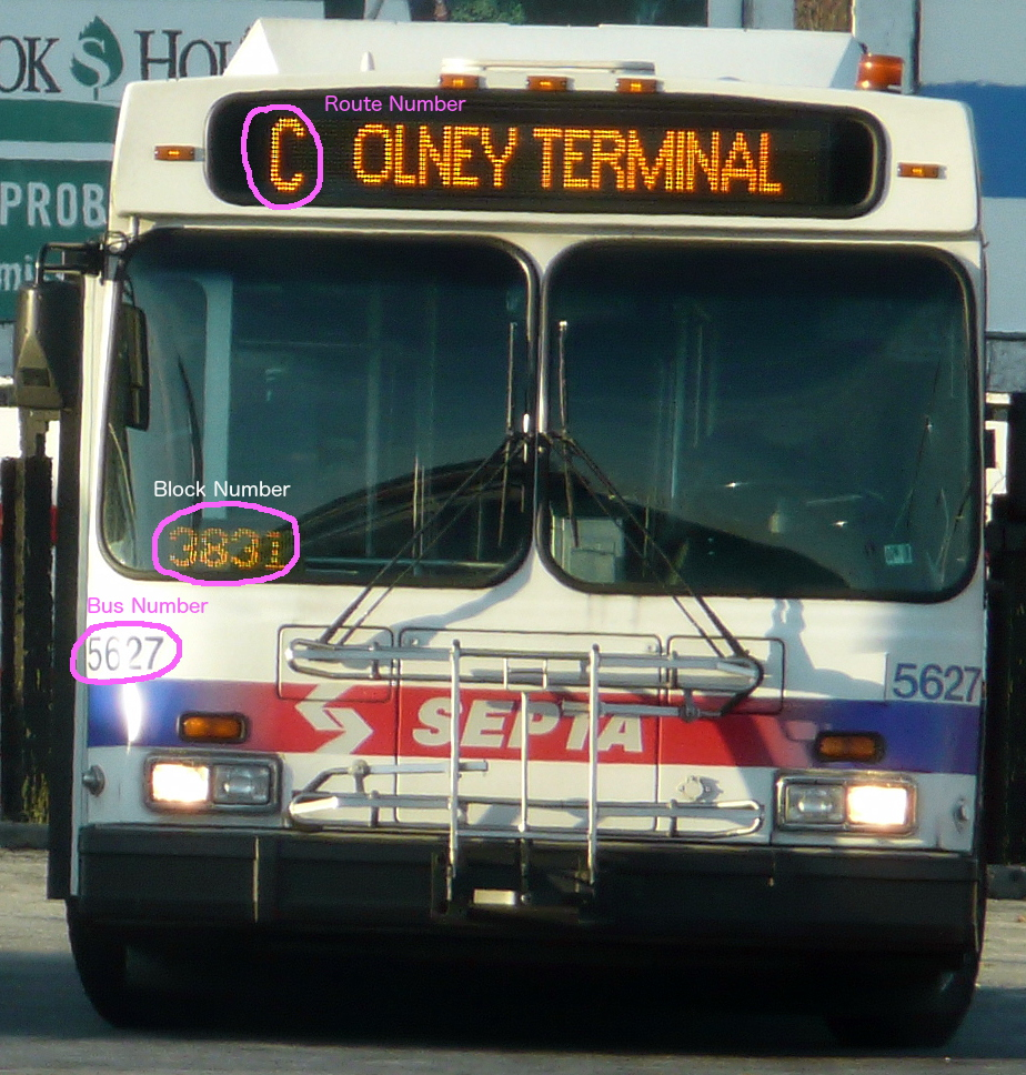 SEPTA Bus Number Annotated