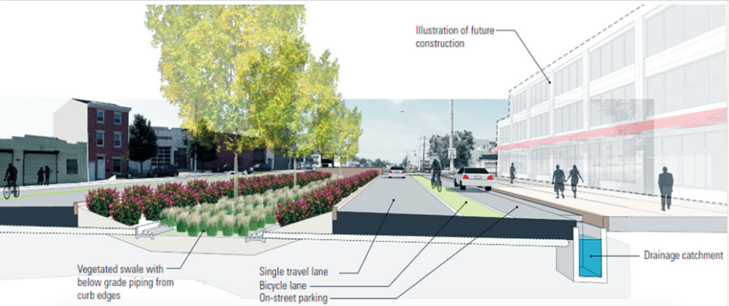 City rendering of American Street
