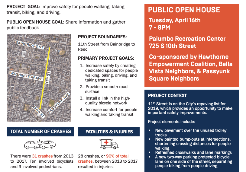 Come Support 11th Street Protected Bike Lane Project on April 16